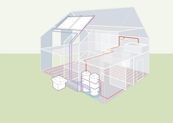 Pompe à chaleur - dispositif externe - panneaux solaire