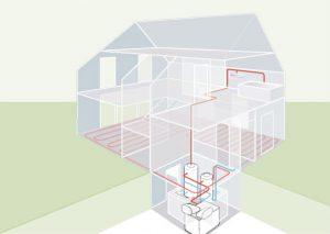 Maison schéma - aerothermie