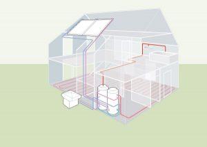 Maison schéma - Pompe à chaleur - dispositif externe