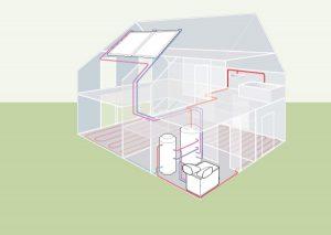 Maison schéma - Pompe à chaleur - dispositif interne